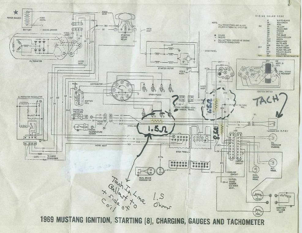[DIAGRAM_3NM]  wirea | 1966 Mustang Wiring Diagram Tachometer |  | The TachMan